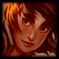 The Champion Icon for Taliyah