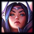 The Champion Icon for Irelia