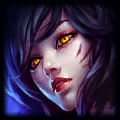 The Champion Icon for Ahri