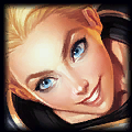 The Champion Icon for Lux