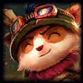 The Champion Icon for Teemo