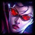 The Champion Icon for Vayne