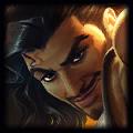 The Champion Icon for Akshan